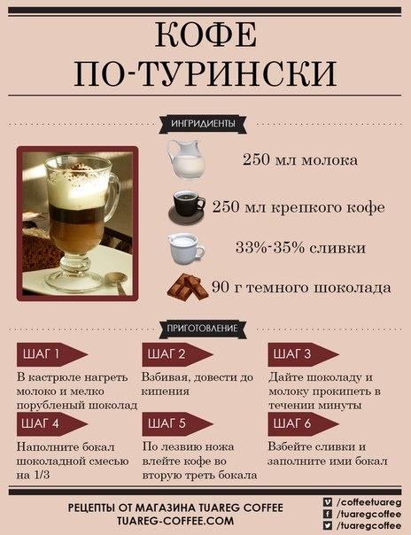 Кофе со сгущенкой рецепт в домашних условиях