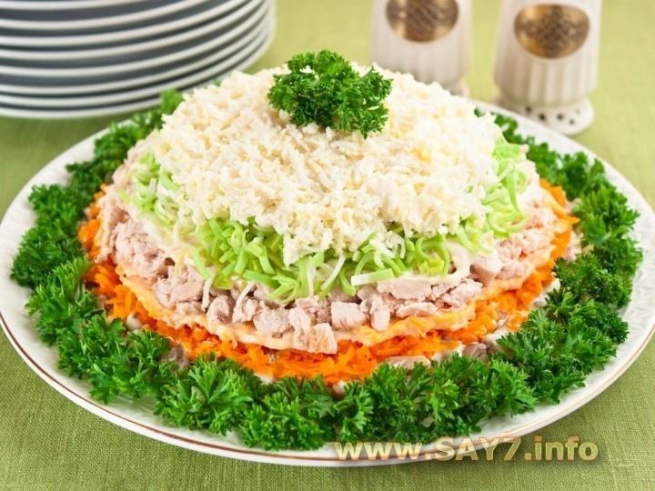 Весенний салат рецепт с курицей