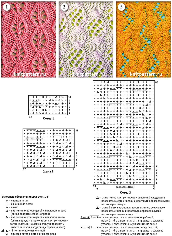 Схемы для вязания спицами с описанием
