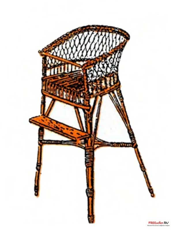 Плетение мебели из ивы мастер класс
