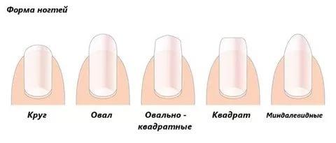 Форма ногтей квадрат овальный