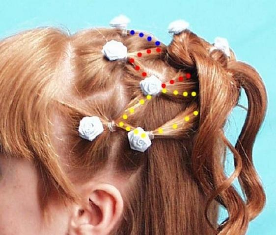 Причёски из резинок для девочек