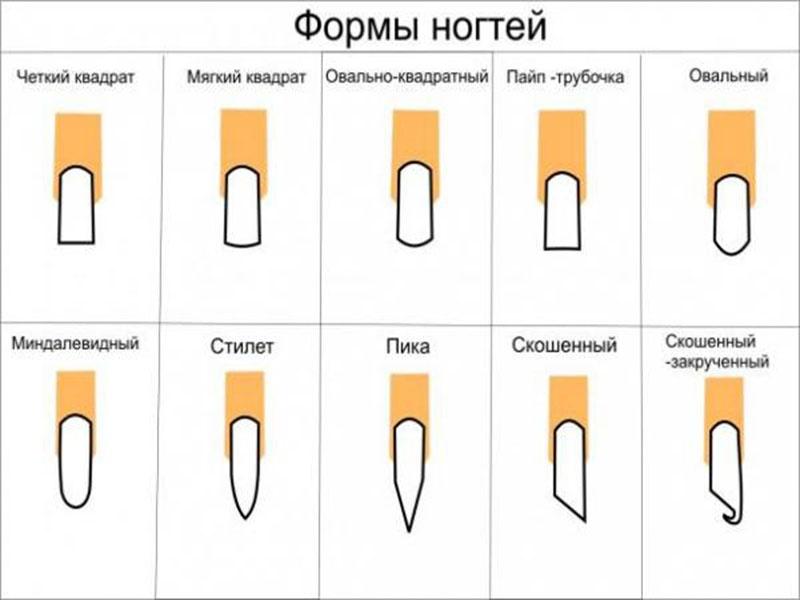 Формы ногтей нарощенные