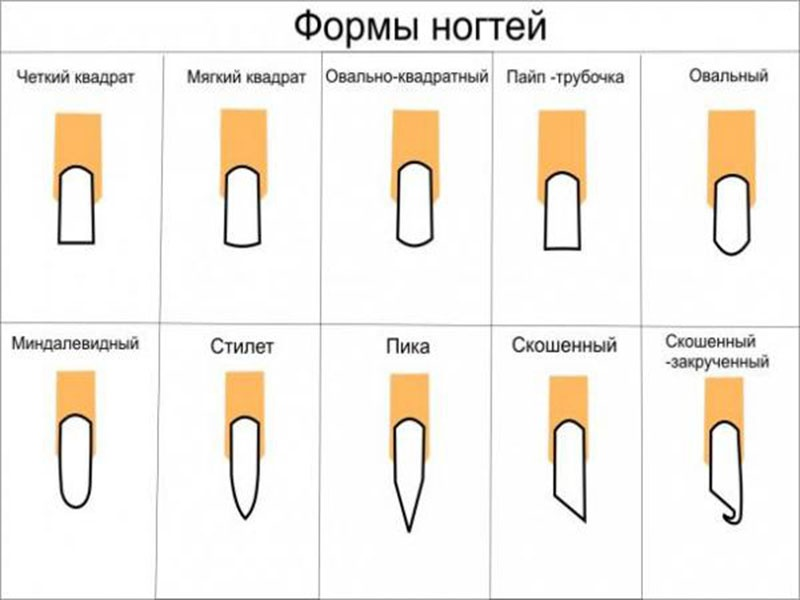 Как правильно придавать форму ногтям