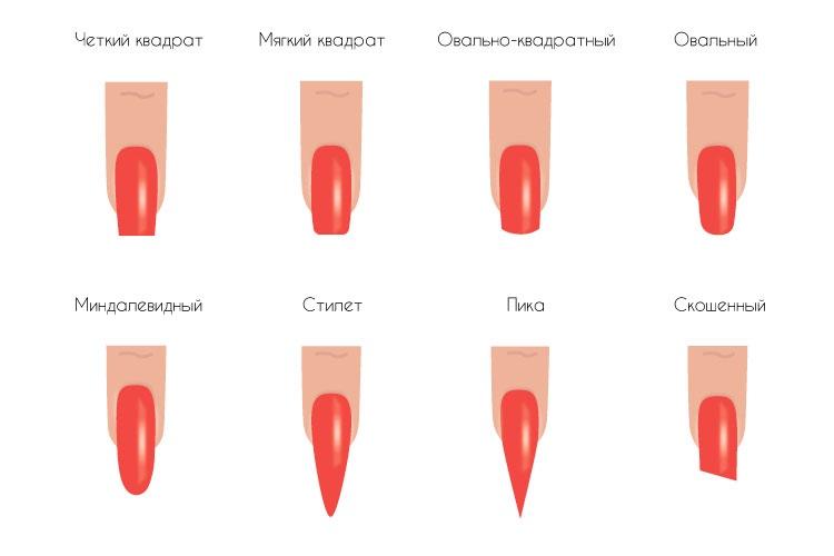Форма ногтей овальный квадрат