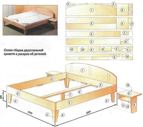 Изготовление своими руками кровать