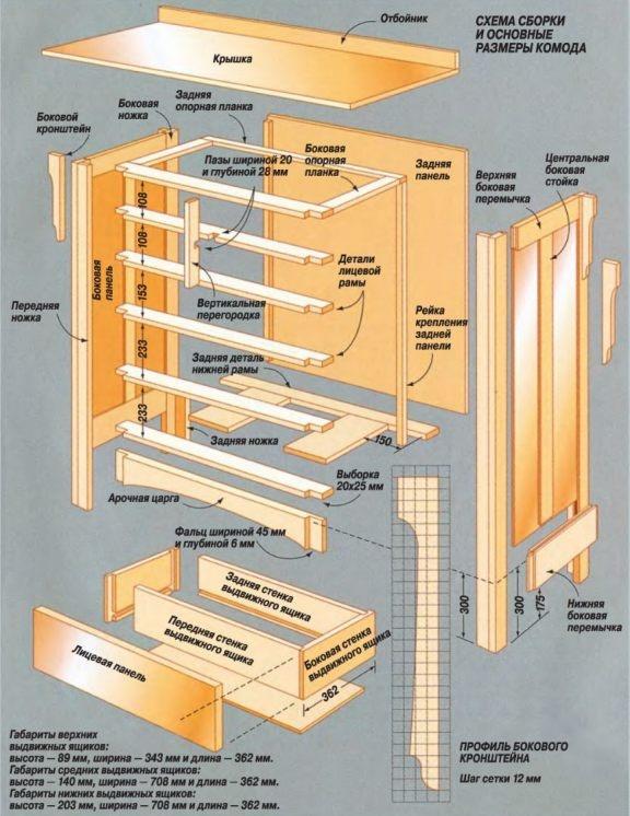 Предметы мебели своими руками с инструкцией изготовления - карточка от пользователя vitaly.kornishin в Яндекс.Коллекциях