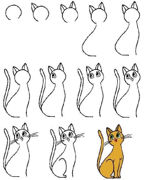 поэтапный рисунок кот в сапогах