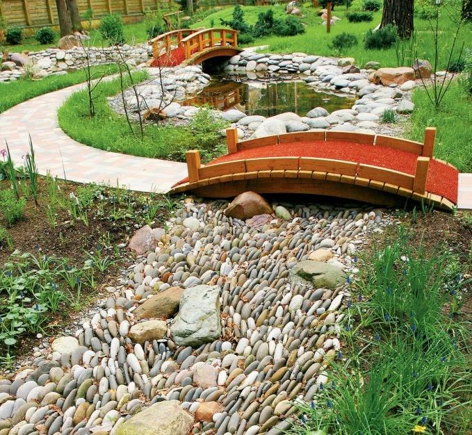 Как сделать садовый ручей