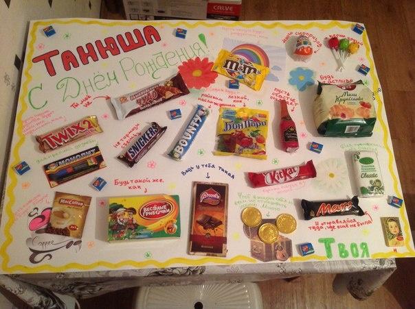 Подарок сюрприз подруге на день рождения
