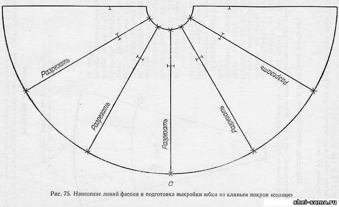 Выкройка цыганской юбки двойное солнце для начинающих