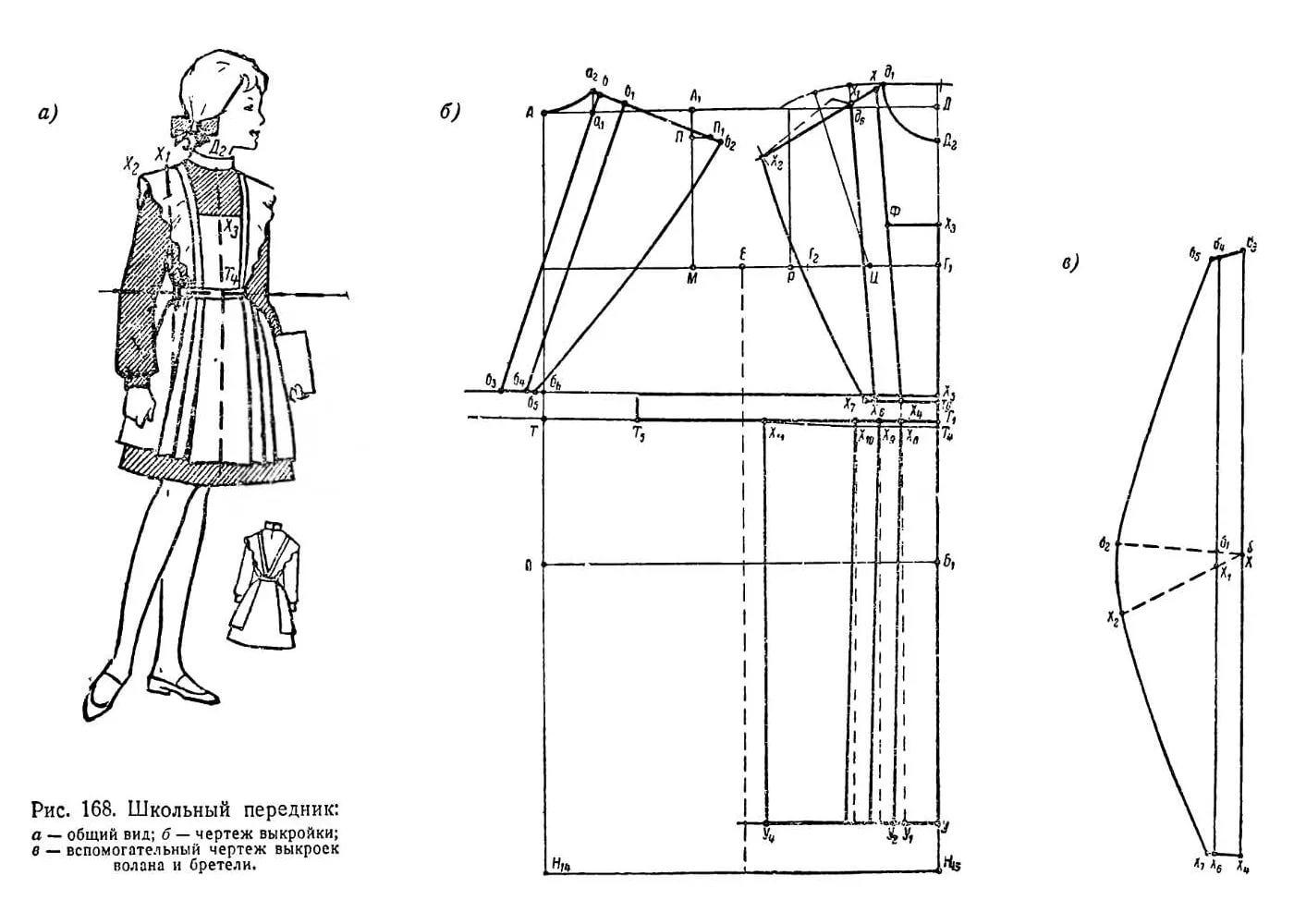 Сшить школьное платье для девочки выкройки