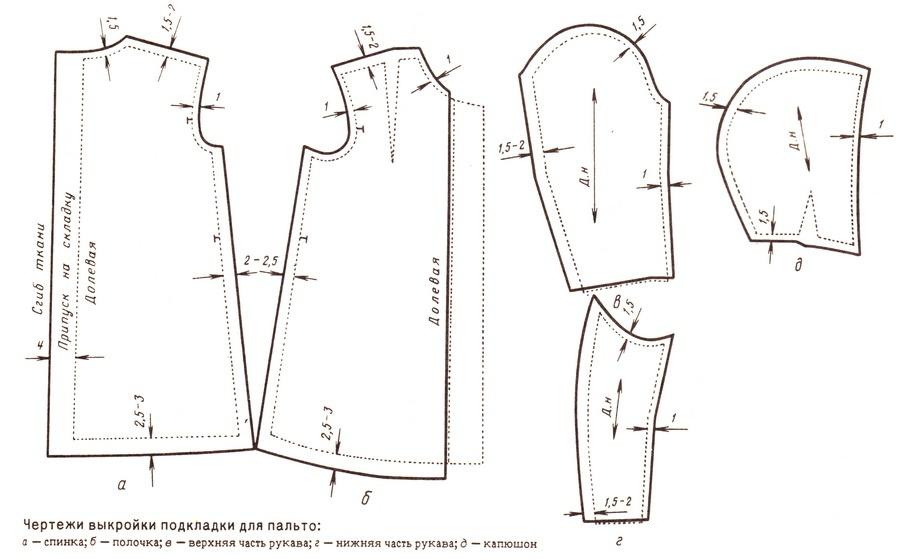 Как сшить пальто с капюшоном своими руками