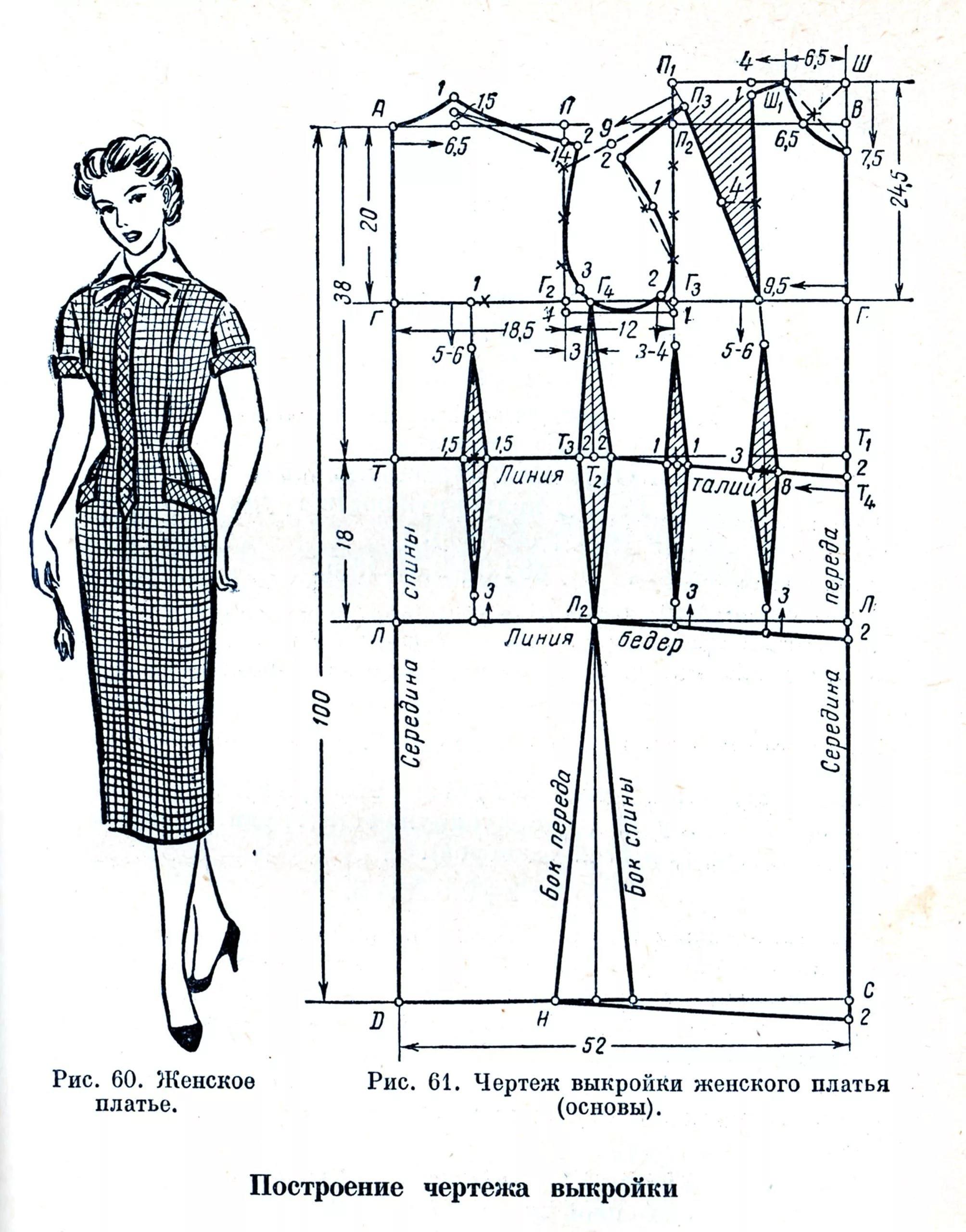 Подробная разработка выкройки платья своими руками для лета