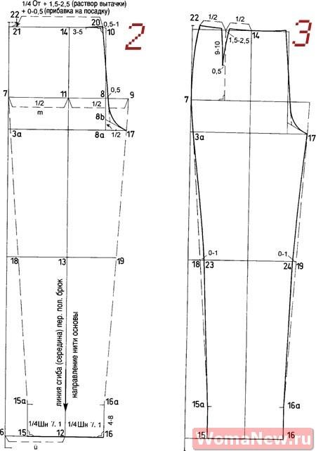Выкройка классических брюк женских на 54 размер