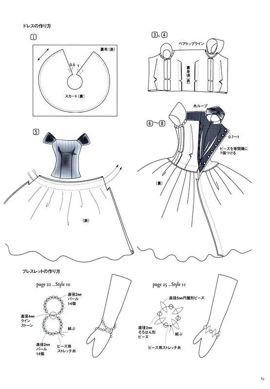 Платья своими руками выкройки пышные