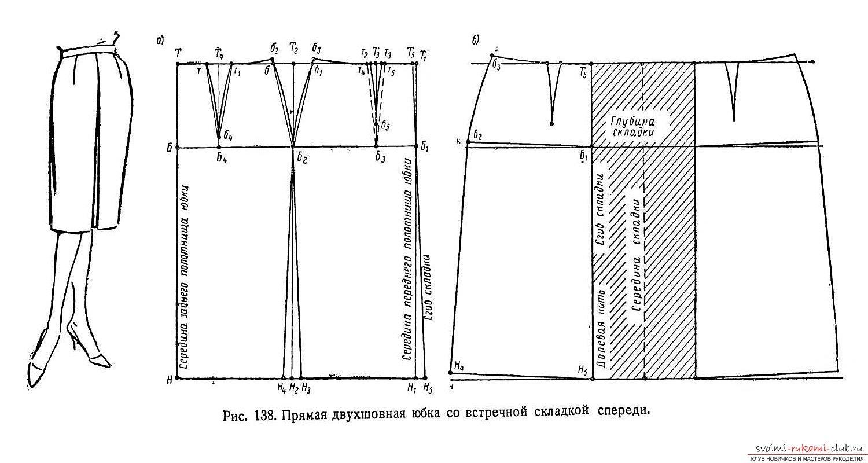 Как сделать встречную складку на юбке