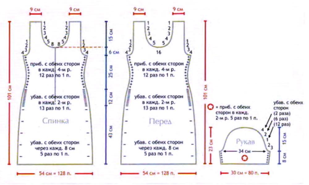 Платье спереди короткое сзади длинное как сшить и рассчитать материал