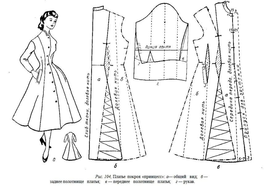 Лекала платья для пошива