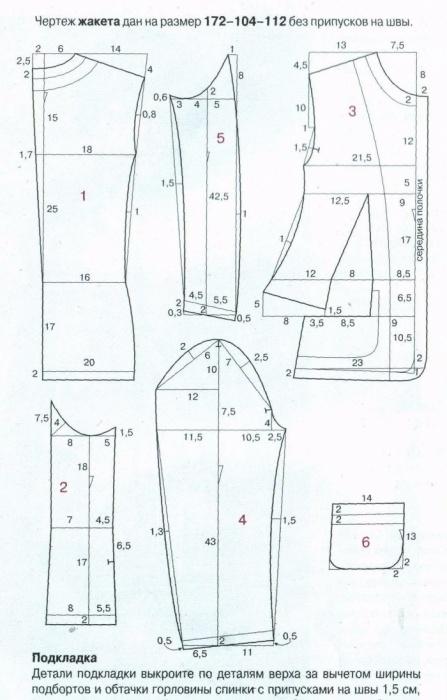 Выкройки пиджака женского с