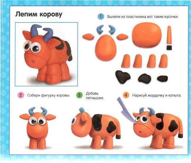 Как сделать из пластилина животных картинки - карточка от пользователя luchin.sergio в Яндекс.Коллекциях