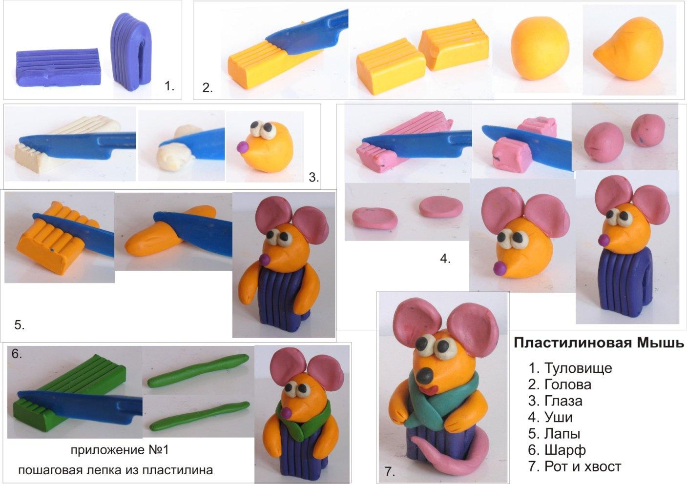 Поделки из пластилина своими руками пошаговые инструкции