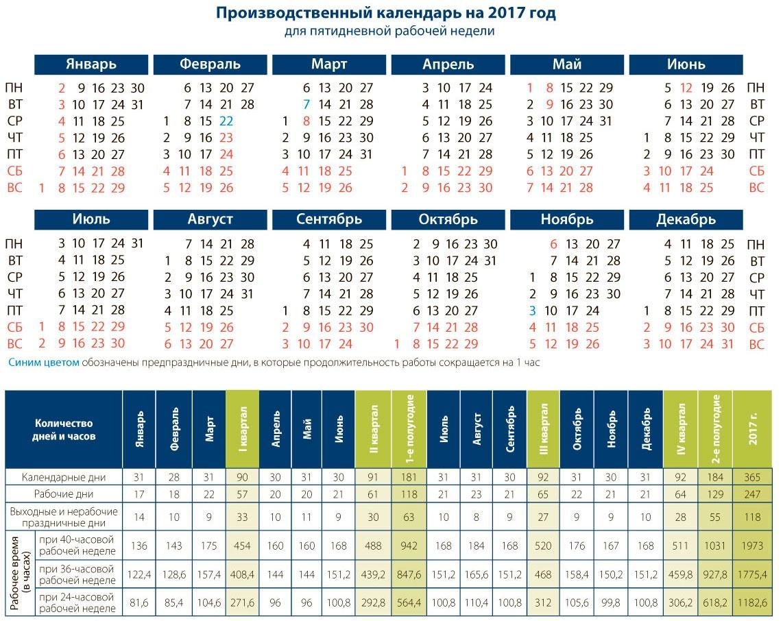 Производственный календарь башкортостан 2017 год