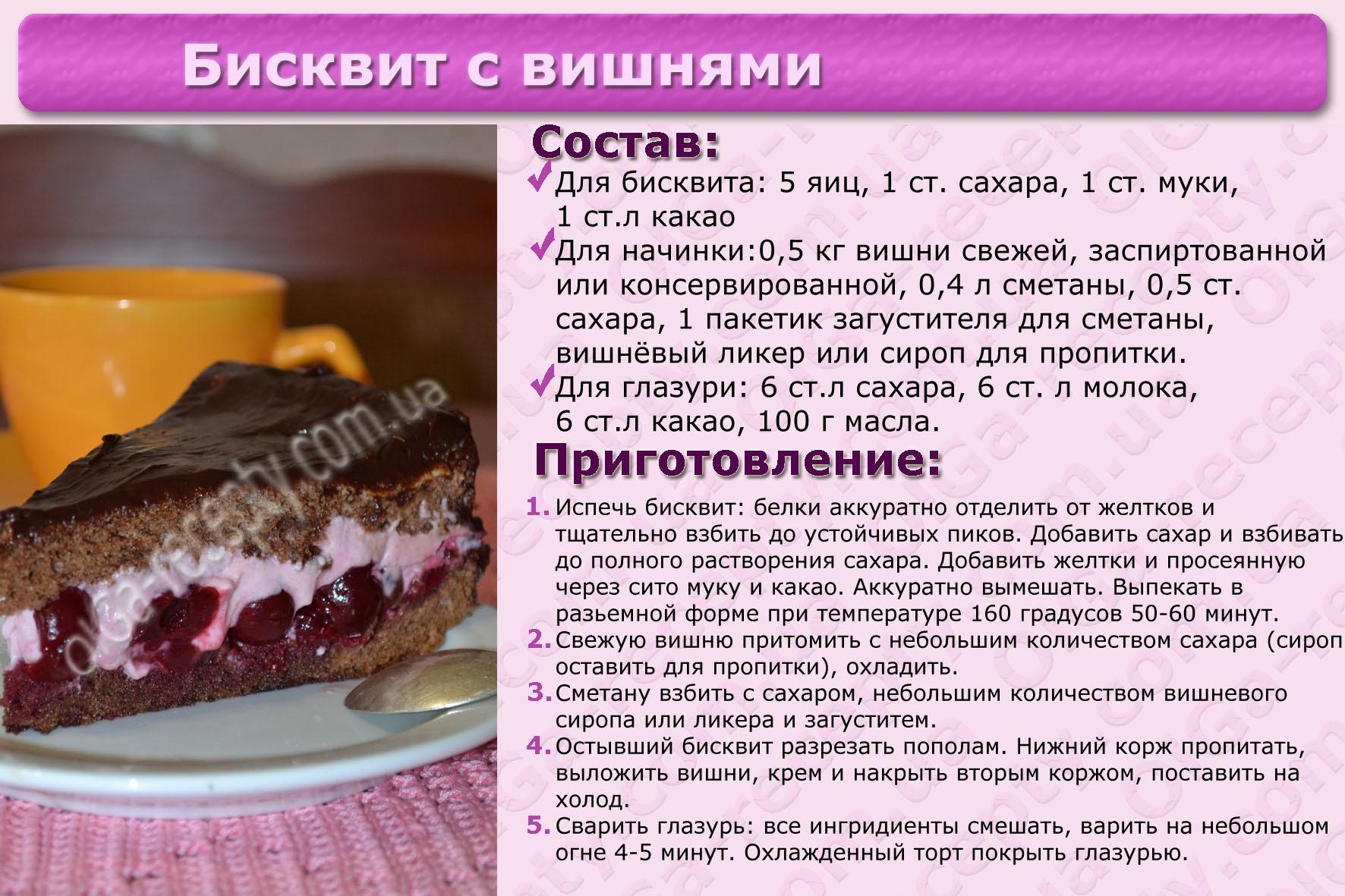 Рецепты тортов лёгкого приготовления