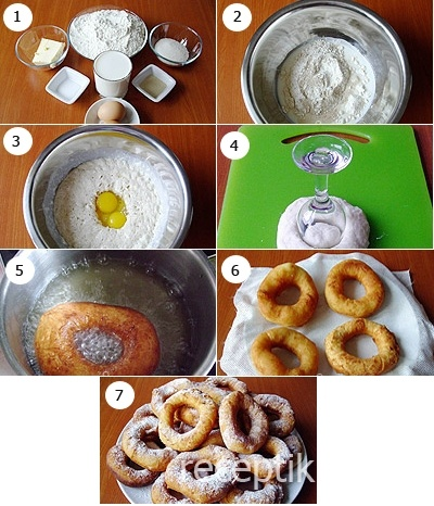 Кулинария рецепты пошаговое приготовление с фото
