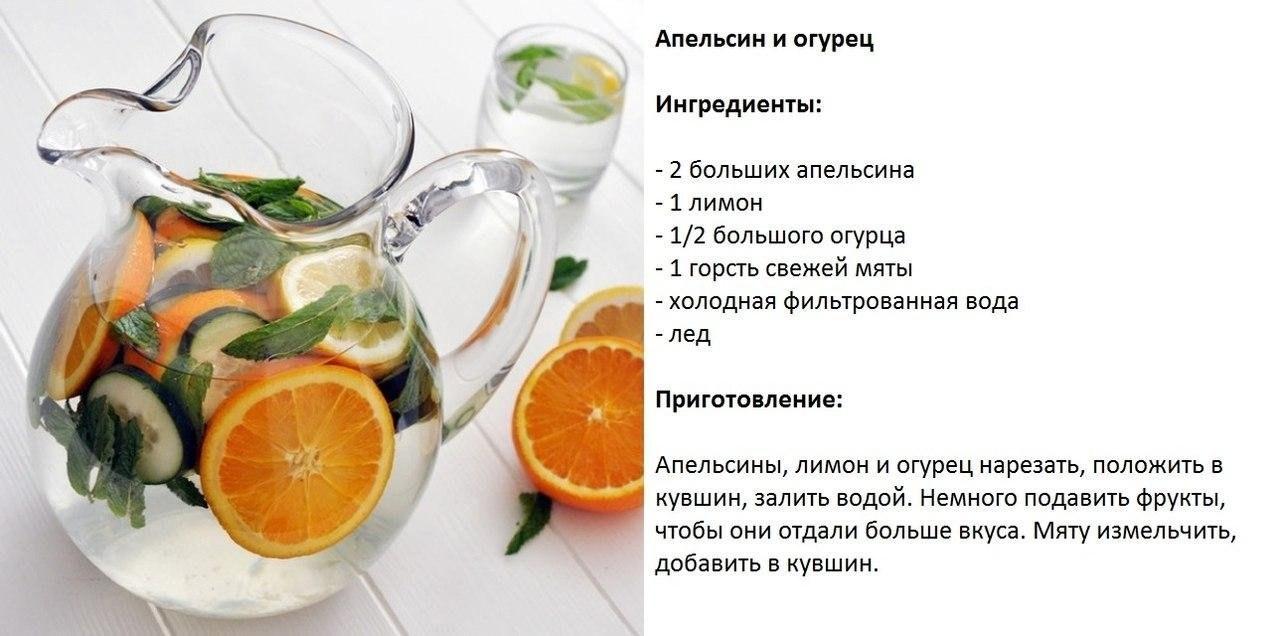 Рецепты напитки