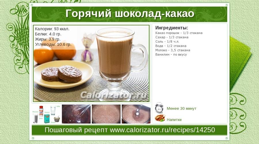 Напиток какао рецепты с