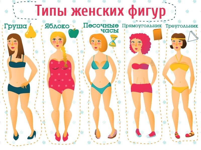 Как похудеть по типу фигуры
