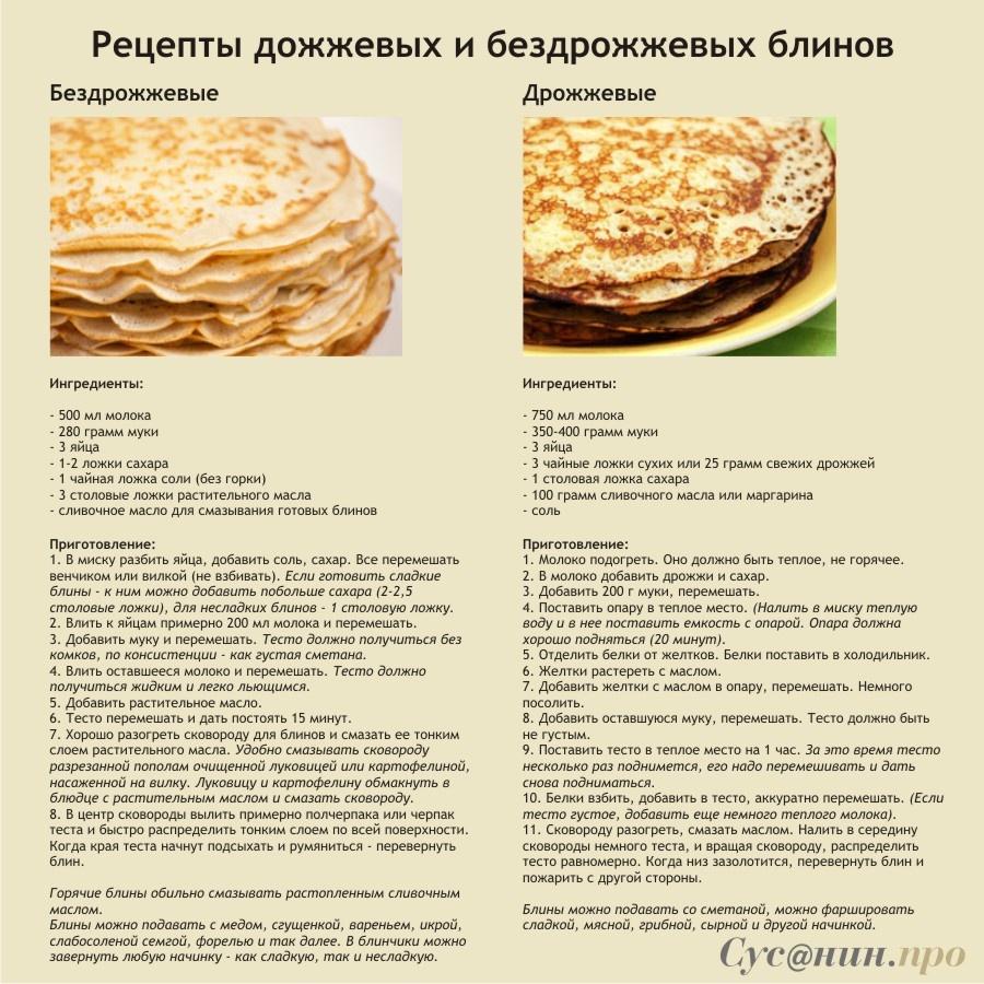 Рецепт и приготовление блинов
