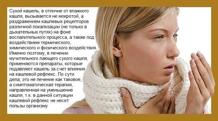 Кашель Народные средства от кашля