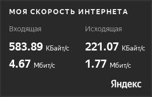 Скорость сервера в Амстердаме по yandex.ru/internet/
