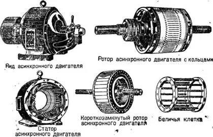 Принцип действия асинхронного двигателя - изображение 1