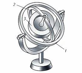 Принцип работы гироскопа