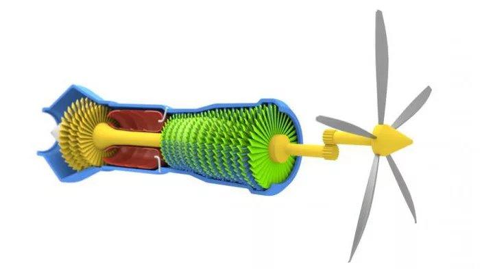 Турбовинтовой двигатель принцип работы