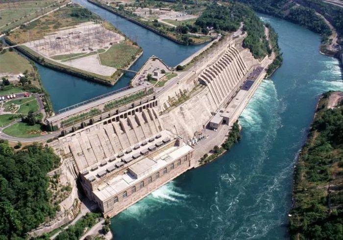 ГЭС: принцип работы, схема, оборудование, мощность - фотография 1