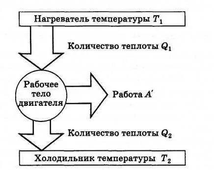 Алгоритм действия - фото 4