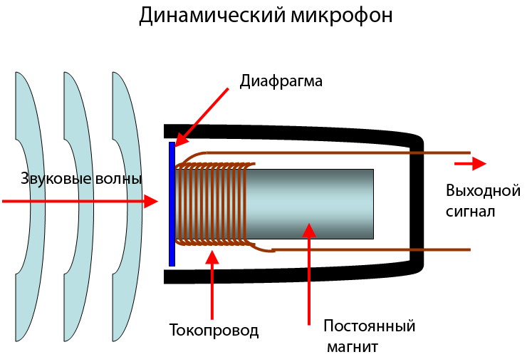 Схема УНЧ на одном транзисторе - изображение 30