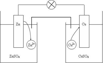 Типы гальванических элементов - фотография 4
