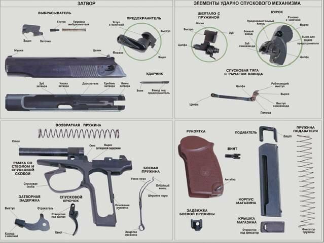 Системы автоматики огнестрельного оружия, часть 1 - фото 9