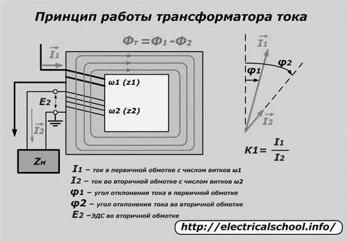 Принцип работы трансформатора тока - фото 70