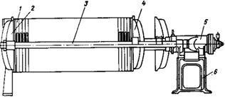 Конструкции фильтр-прессов - фотография 1