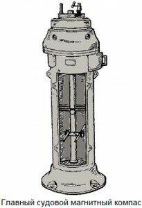 Современный компас - фото 32