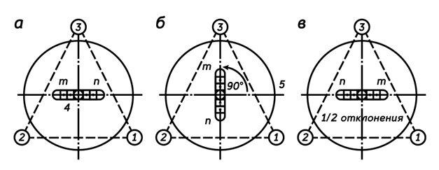 Строение и принцип работы теодолита - фото 39