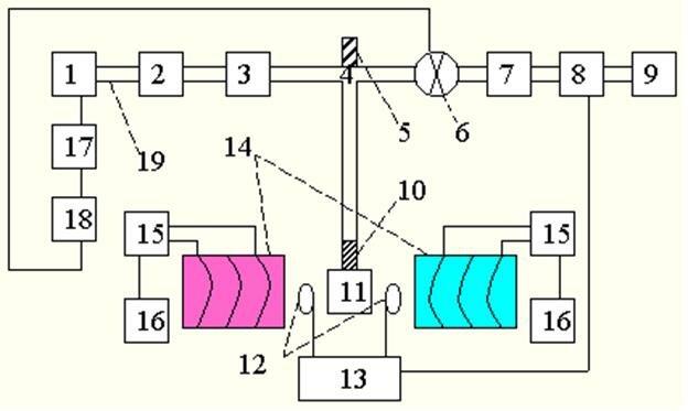 Принцип работы спектрометра - фотография 23