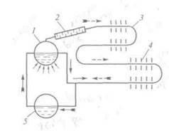 Абсорбционный холодильник - изображение 6