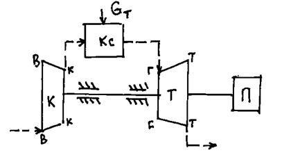 Принцип работы газовых турбин - фотография 31